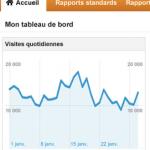 analytics-mesure