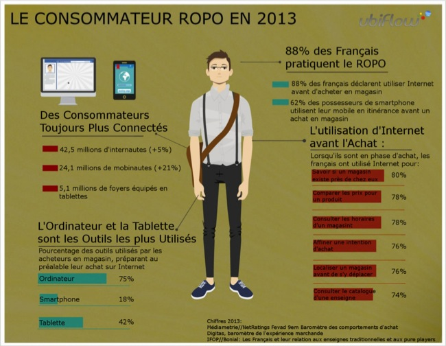 infographie-revised