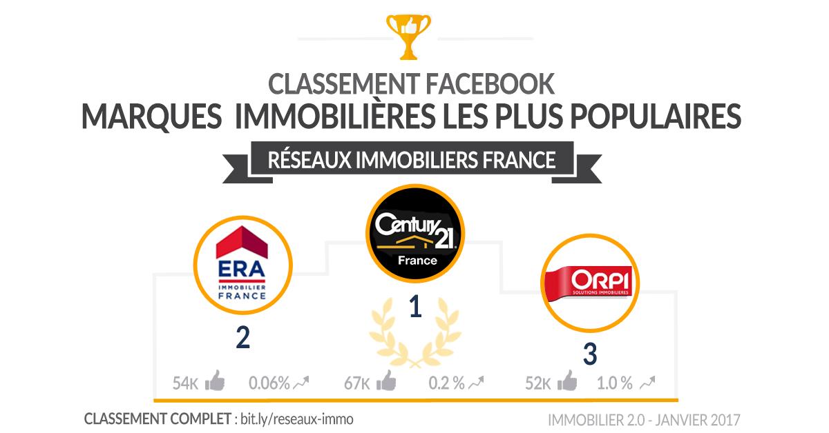 classement-facebook-reseaux-france-janvier-2017