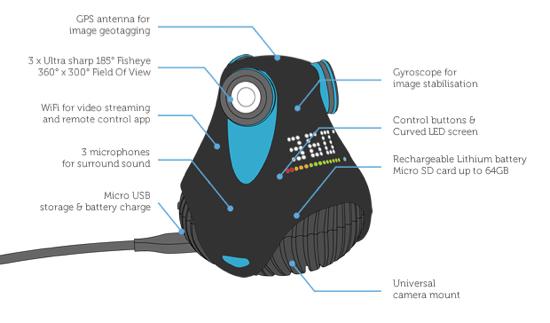 camera-360-2