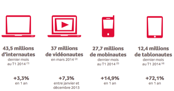 chiffre-internet-immobilier-1