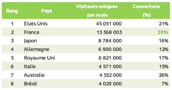 chiffre-internet-immobilier-10