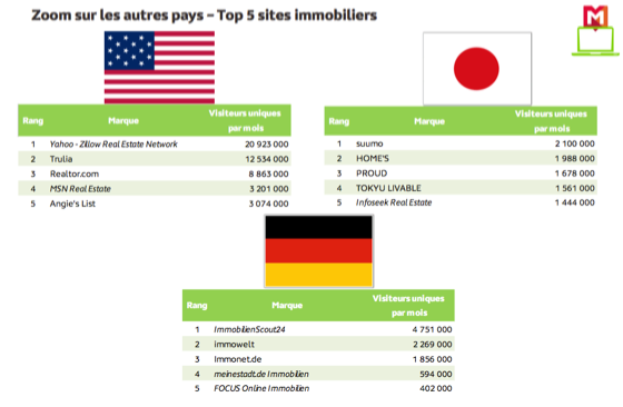 chiffre-internet-immobilier-11