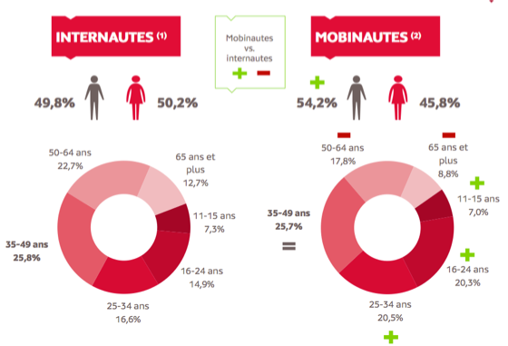 chiffre-internet-immobilier-2