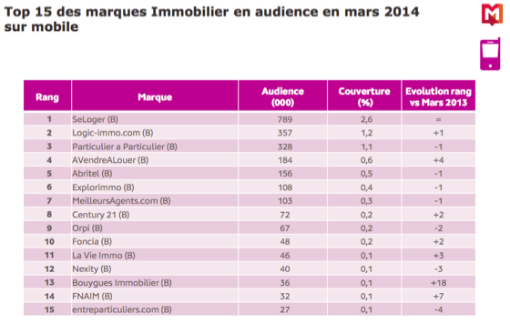 chiffre-internet-immobilier-7