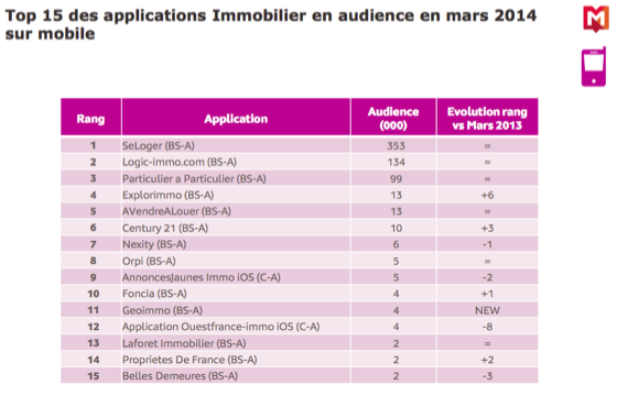 chiffre-internet-immobilier-8