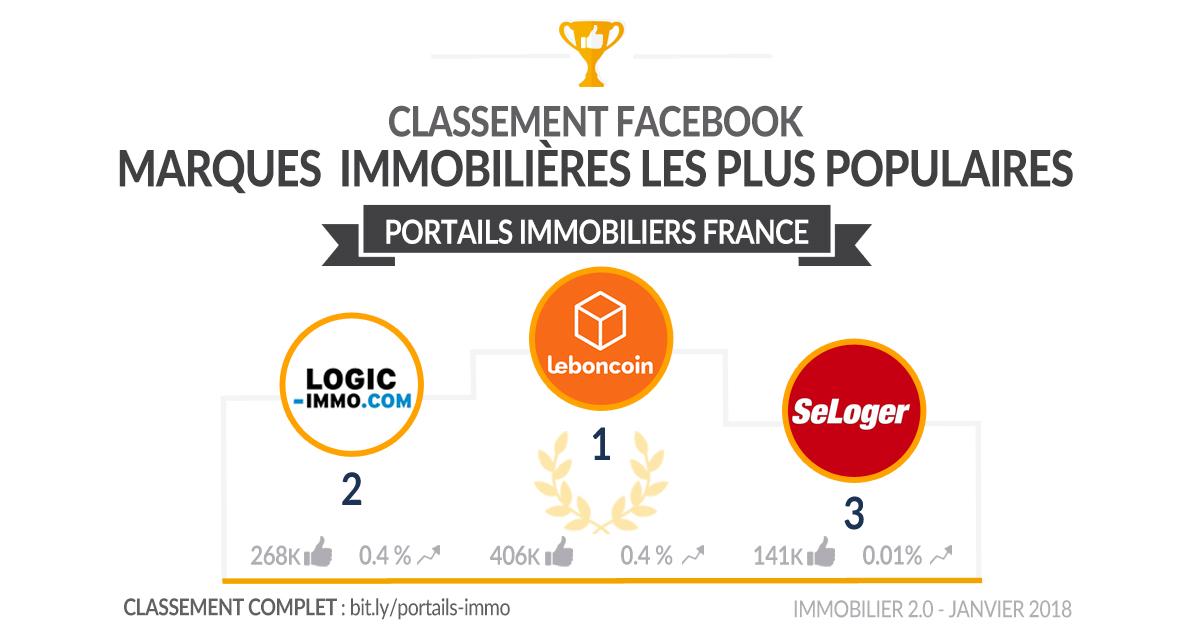 classement-facebook-portails-immo-france-janvier-2018
