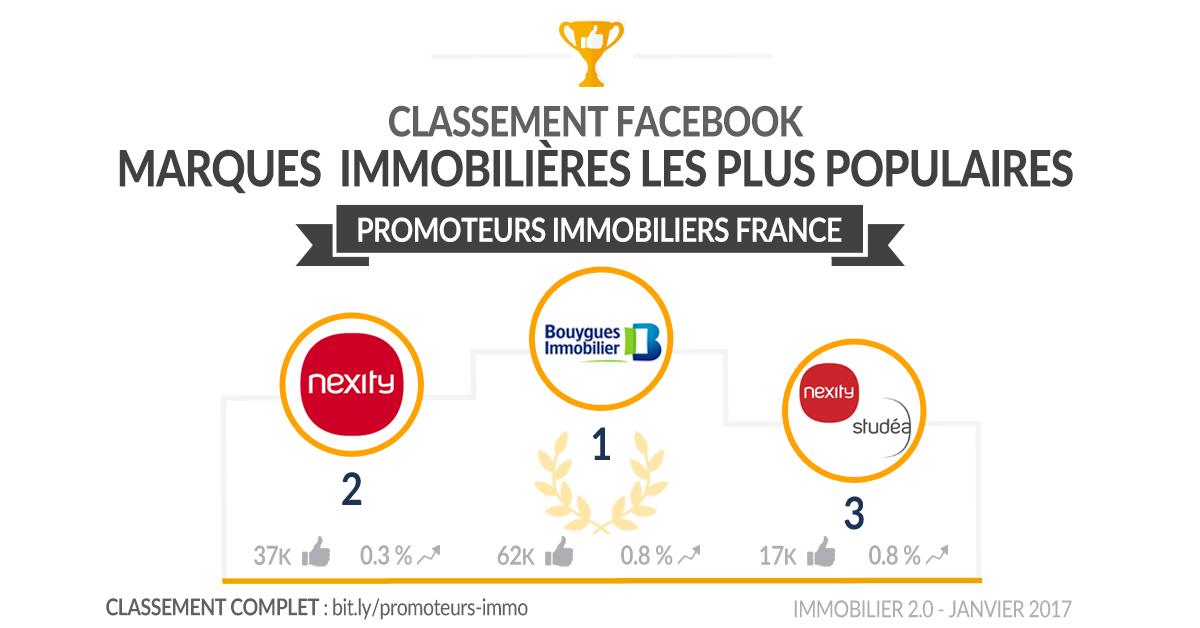 classement-facebook-promoteurs-france-janvier-2017