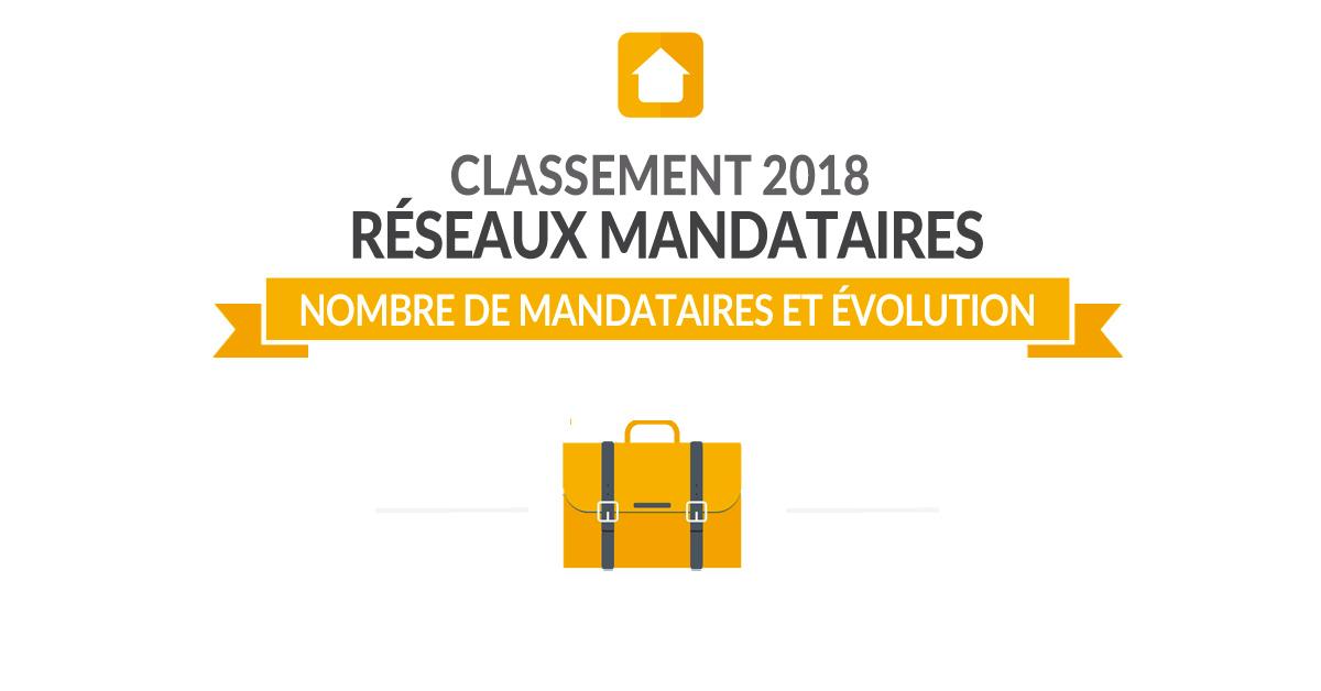 Classement Reseaux Mandataires Immobiliers 2018