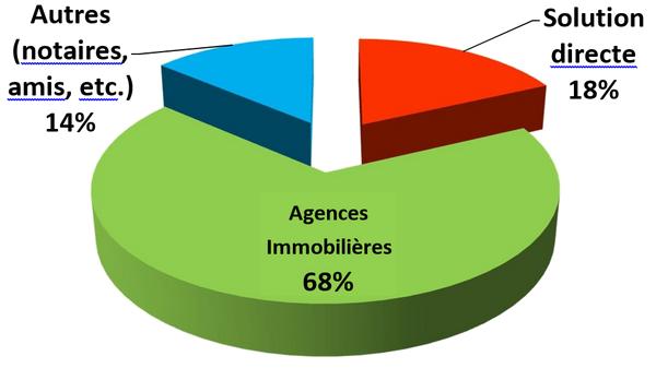 graphique1 (Copier)