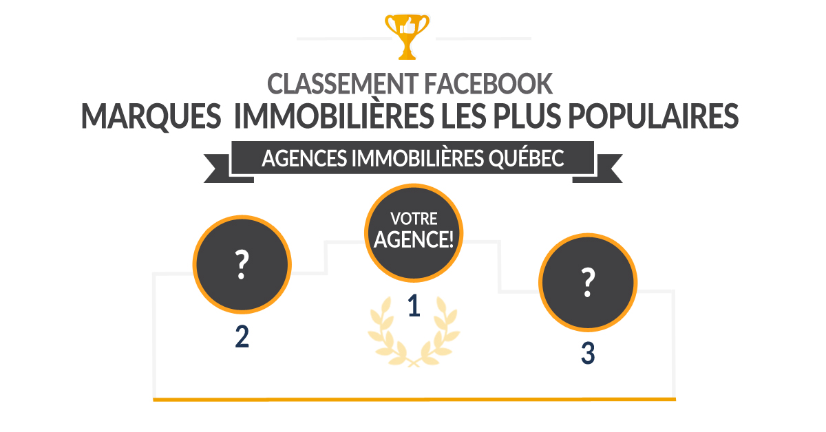 Classement-facebook-agences-immobilieres-quebec-inscriptions