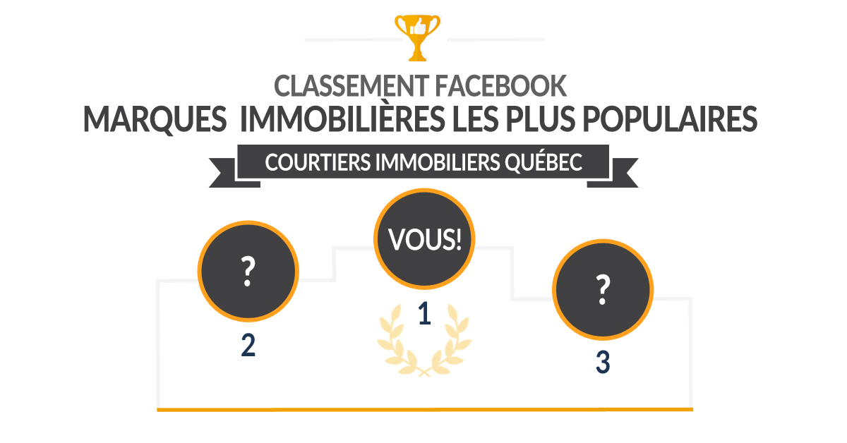 Classement-facebook-courtiers-immobilliers-quebec-inscriptions