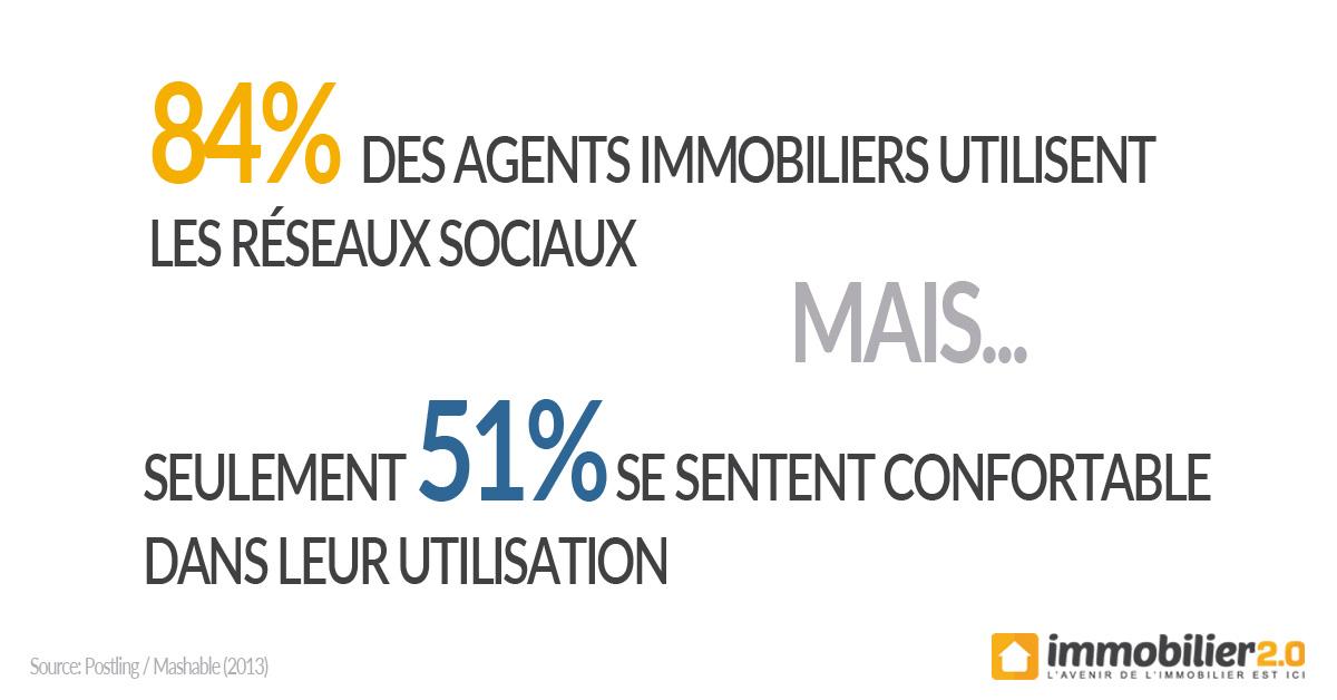 statistiques-reseaux-sociaux-agents-immo2