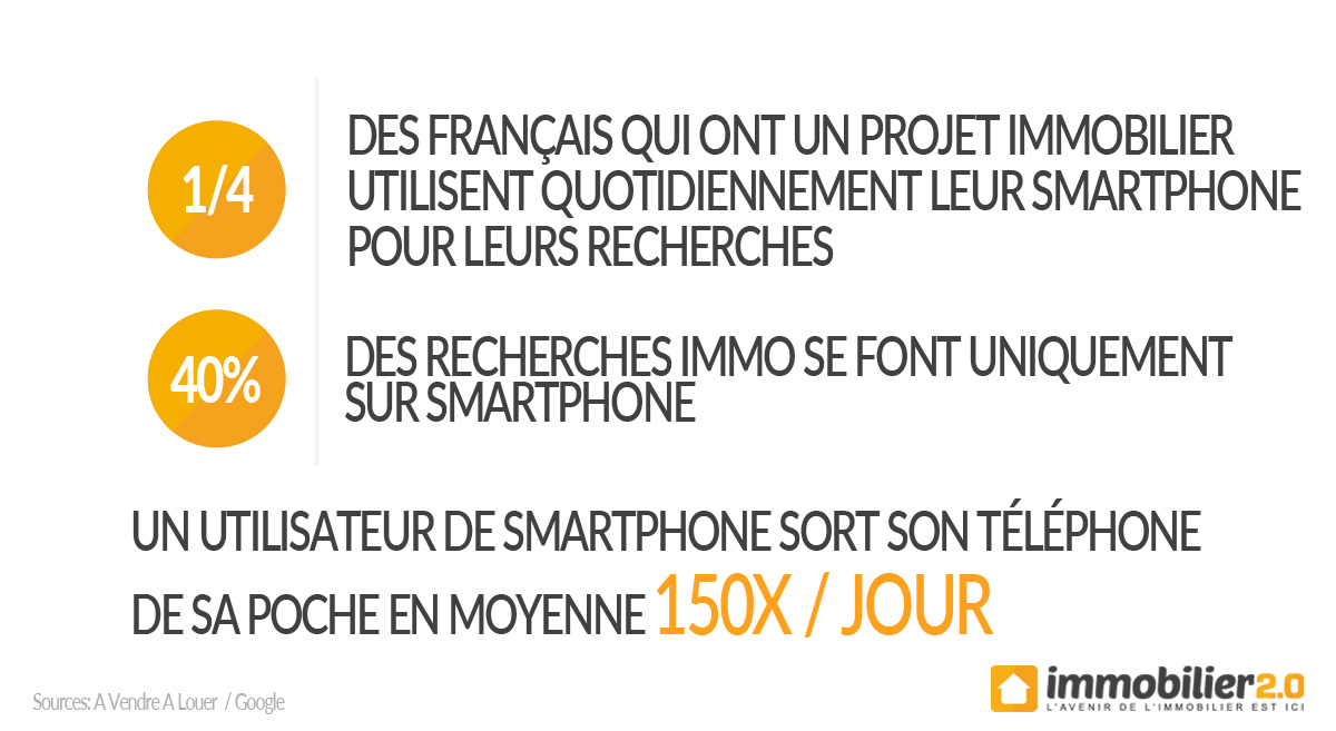 stats-immobilier-mobile-immo2
