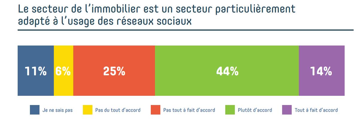 1_reseaux_sociaux_etude