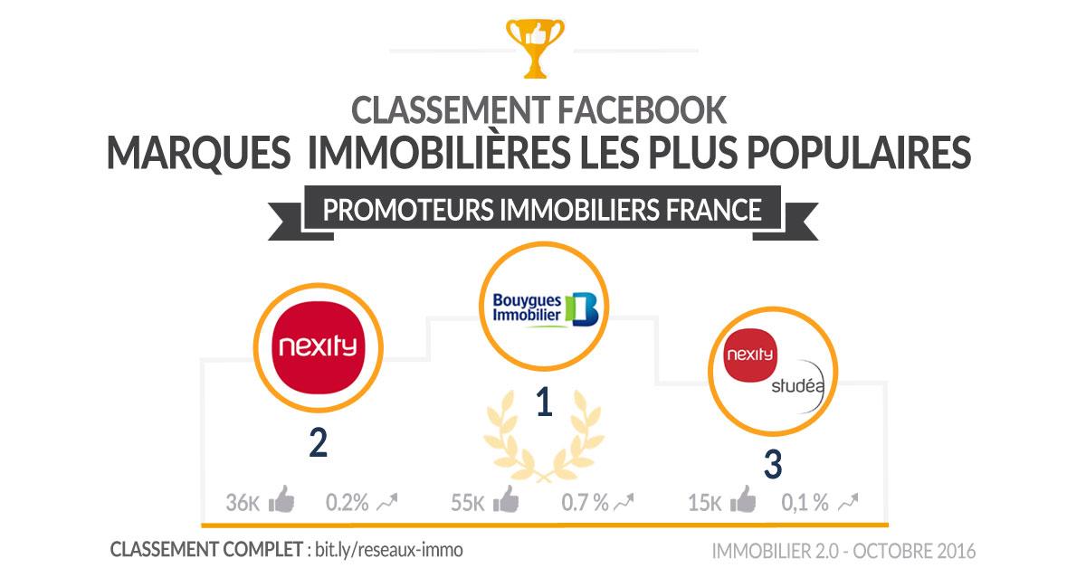 classement-facebook-promoteurs-immo-france-octobre2016