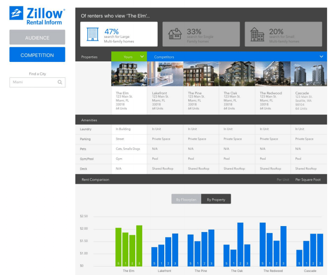 zillowrental_screenshot