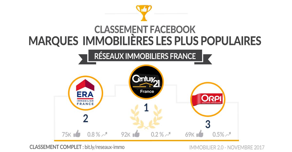 classement-facebook-reseaux-france-novembre-2017