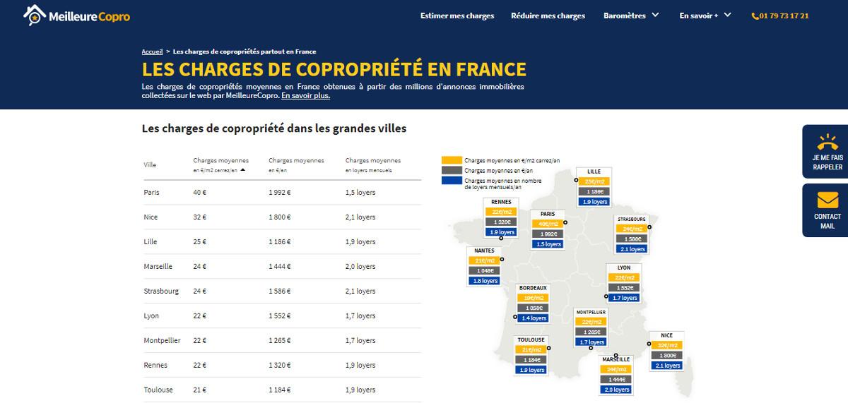 MeilleureCopro : baromètre national des charges de copropriétés - illustration