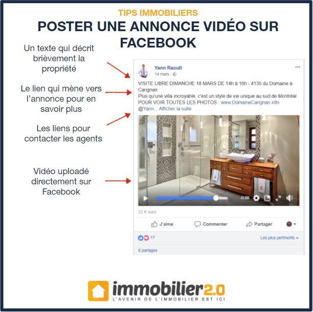 Facebook Annonce Video Annonce Immobilier Diffusion