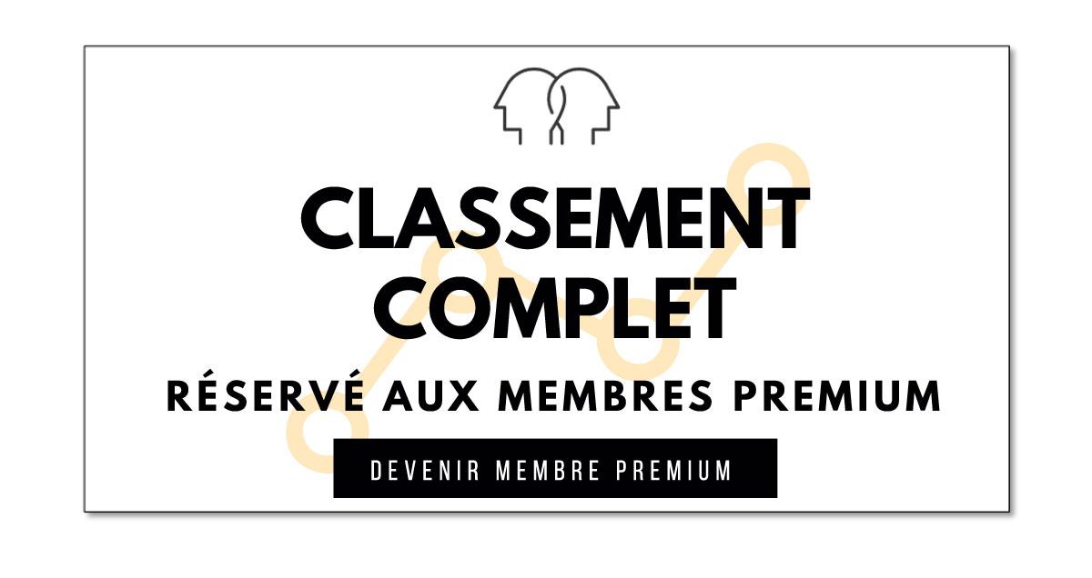 Classement Complet Reserve Membres Premium