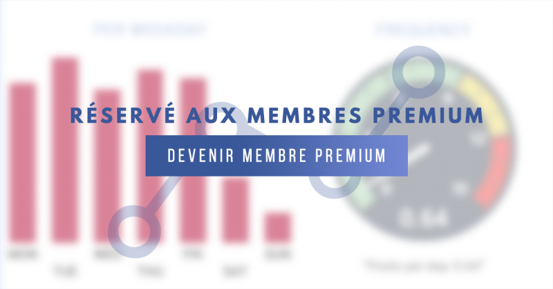 Jour Frequence Facebook Immobilier Premium