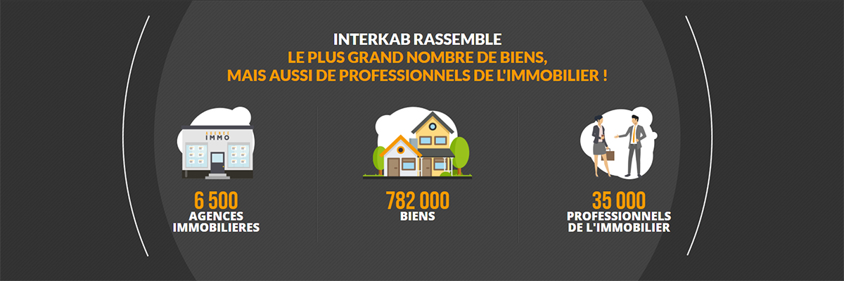 Interkab La Boite Immo Hektor Logiciel Immobilier