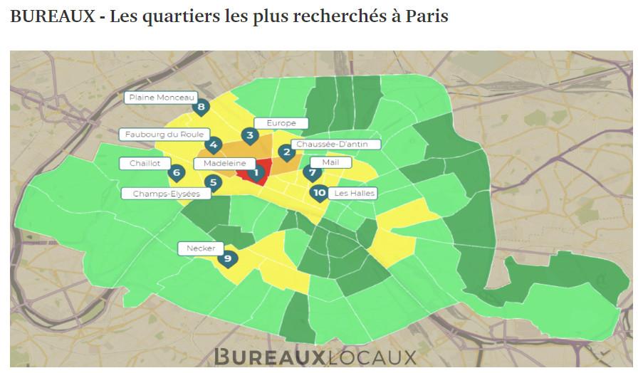 Bureauxlocaux Portail Immobilier Entreprise Barometre 2020