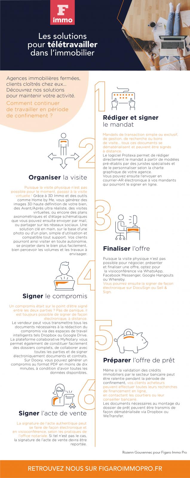 Infographie Fipro Plan De Travail 1 Copie 2