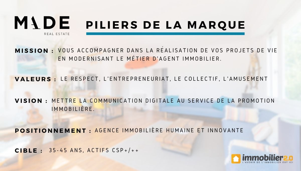 Made Real Estate Piliers Marque Immobiliere