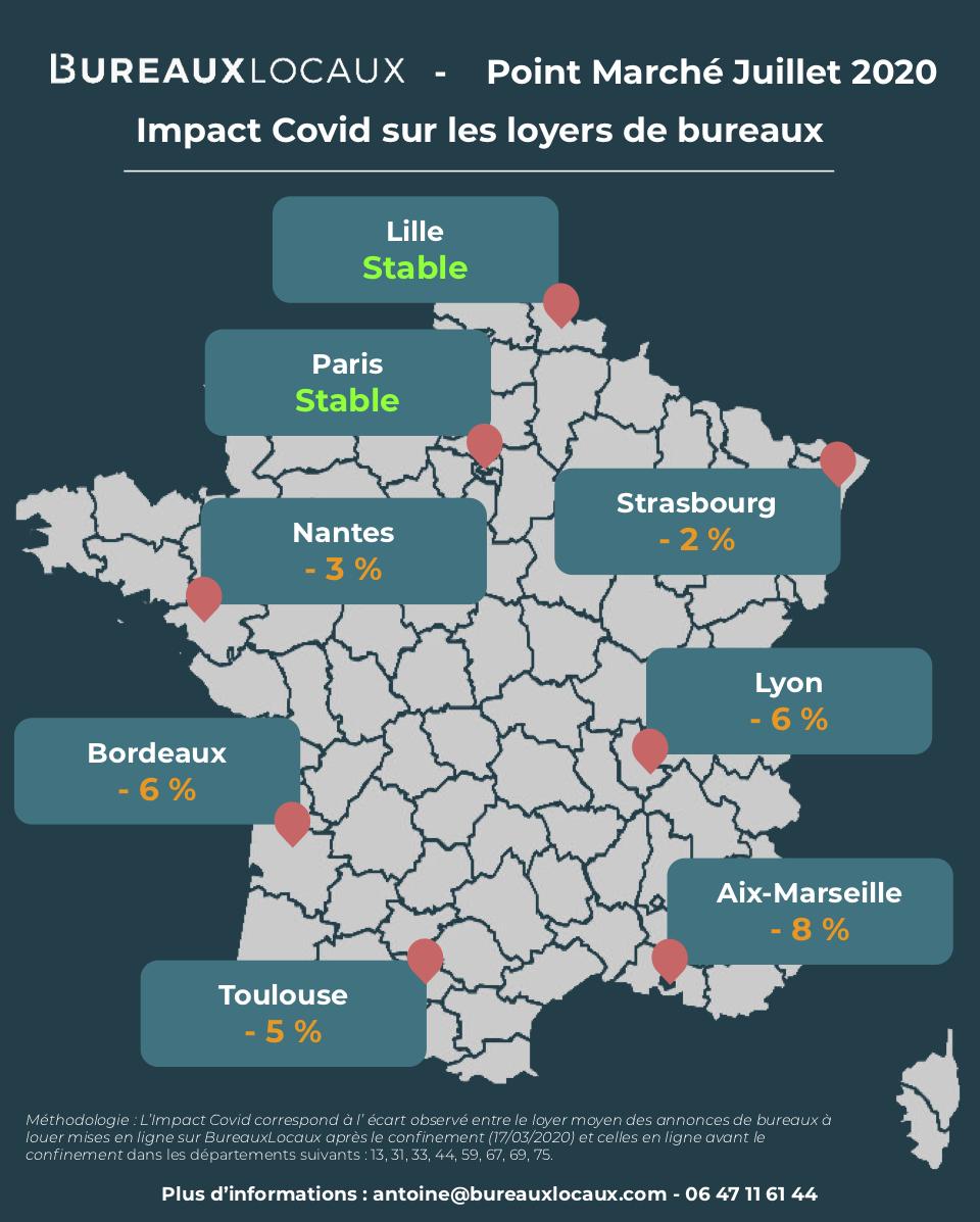 Bureauxlocaux Impact Covid Loyers De Bureaux Juillet 2020 1