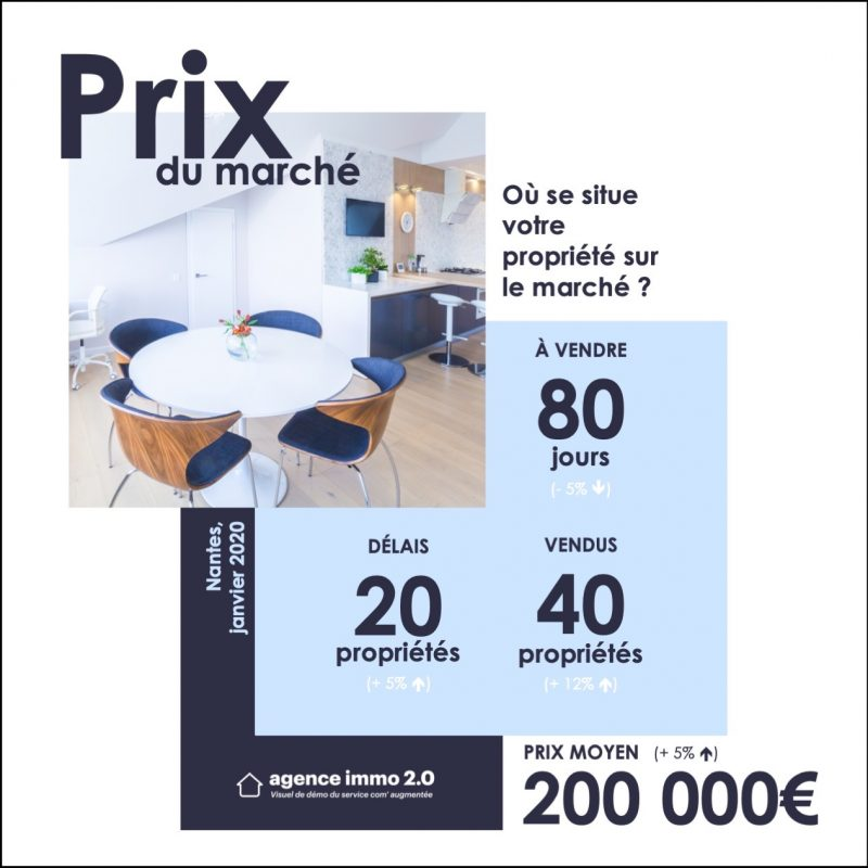 Visuel Prix Du Marché Immobilier Template Réseaux Sociaux Prospection Immobilière Comaugmentée